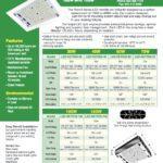 RETRO5 30W to 120W LED Retrofits